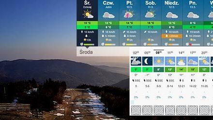 Szczyrk Pogoda – Dziś Słoneczko