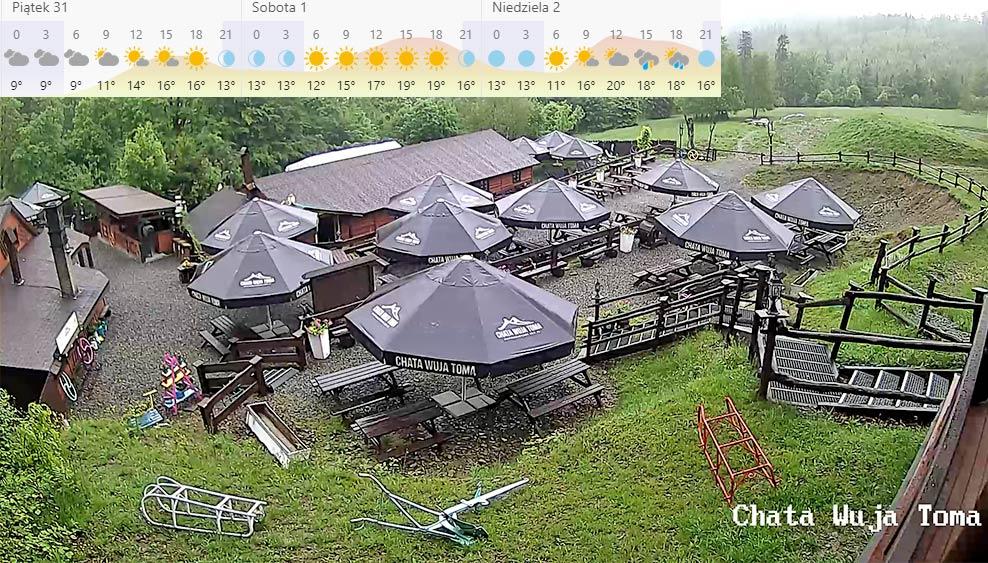 szczyrk chata wuja toma