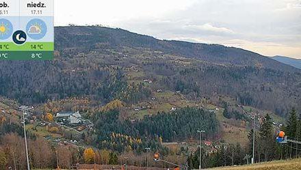Szczyrk Weekend