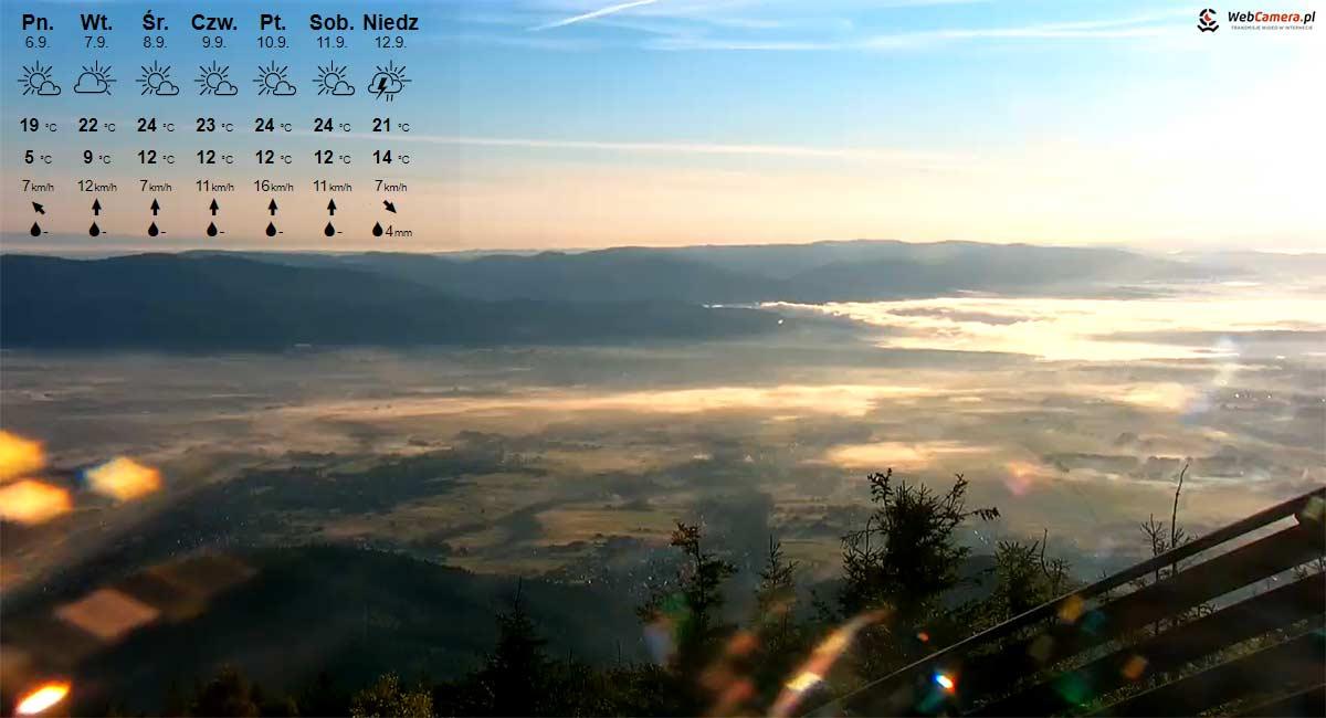 szczyrk pogoda 06-09-2021
